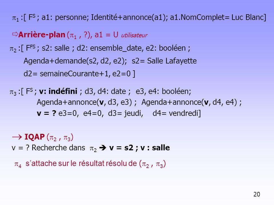 1 :[ FS ; a1: personne; Identité+annonce(a1); a1